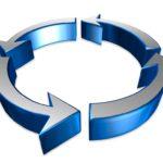 Wat is het verschil tussen een CRM en een ERP?